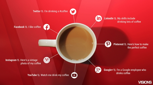 BLOG-SocialMedia-coffee